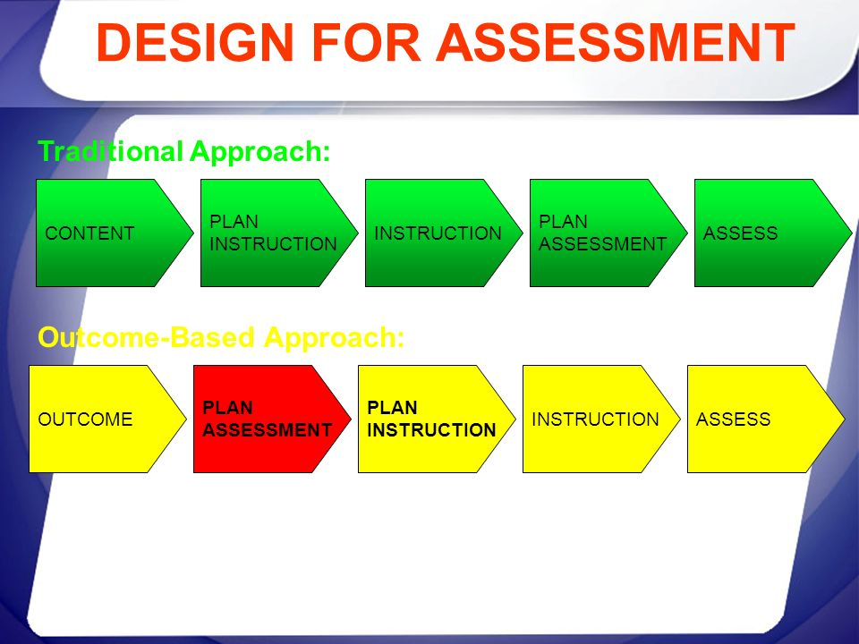 DESIGN FOR ASSESSMENT Traditional Approach: Outcome-Based Approach: