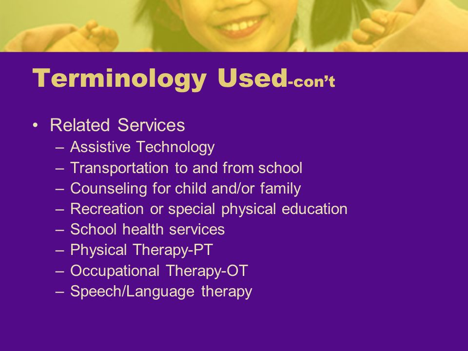 Terminology Used-con't
