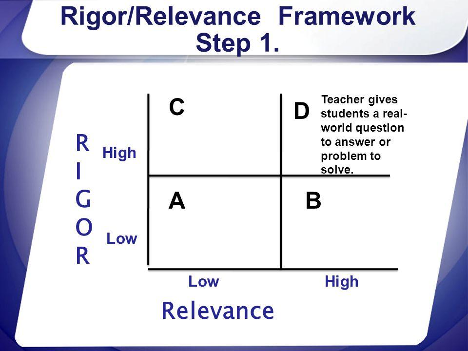 Rigor/Relevance Framework Step 1.
