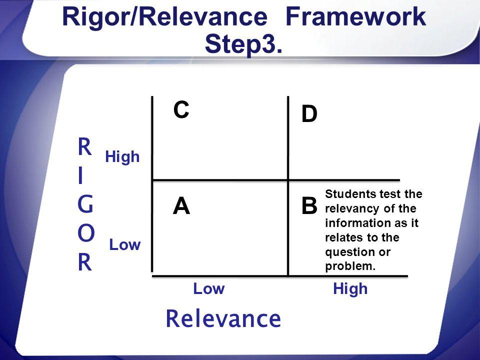 Rigor/Relevance Framework Step3.