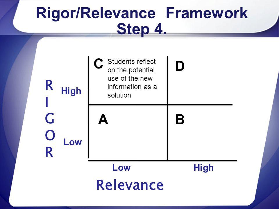 Rigor/Relevance Framework Step 4.