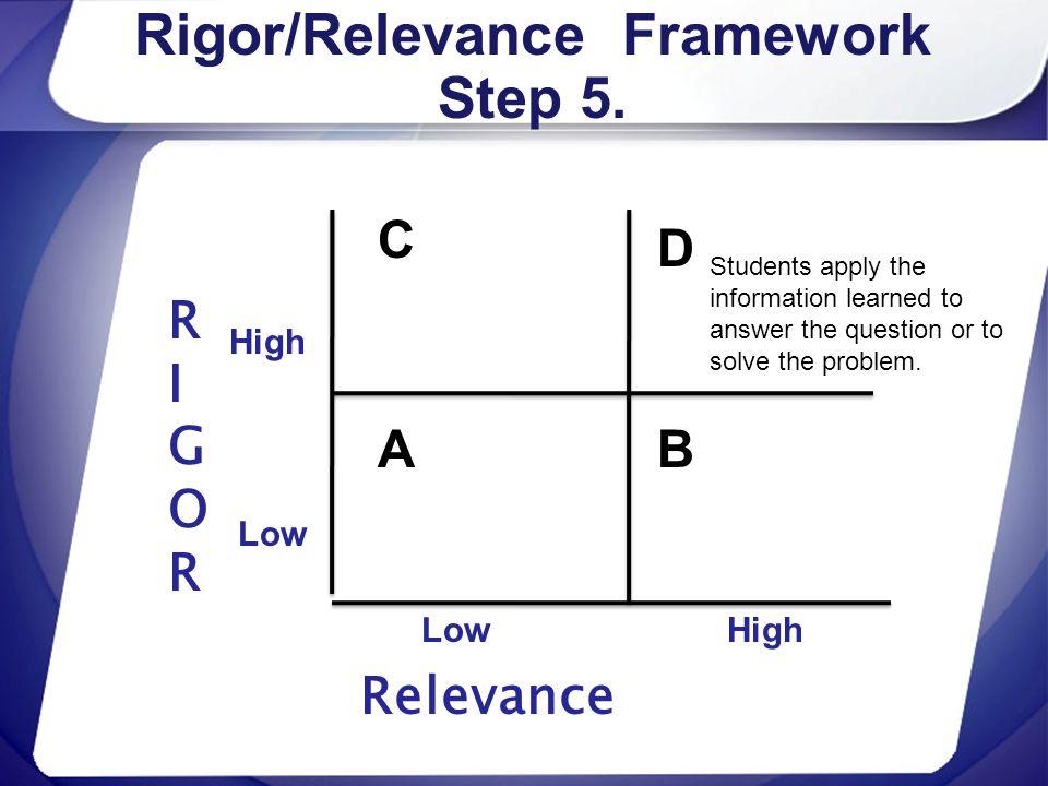 Rigor/Relevance Framework Step 5.