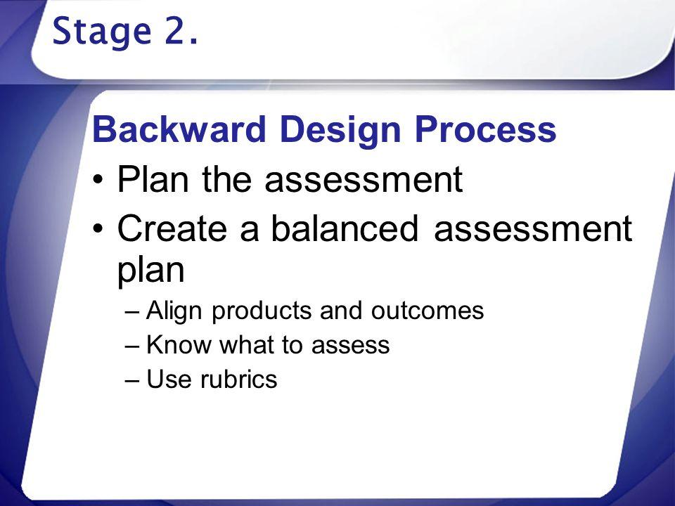 Backward Design Process Plan the assessment