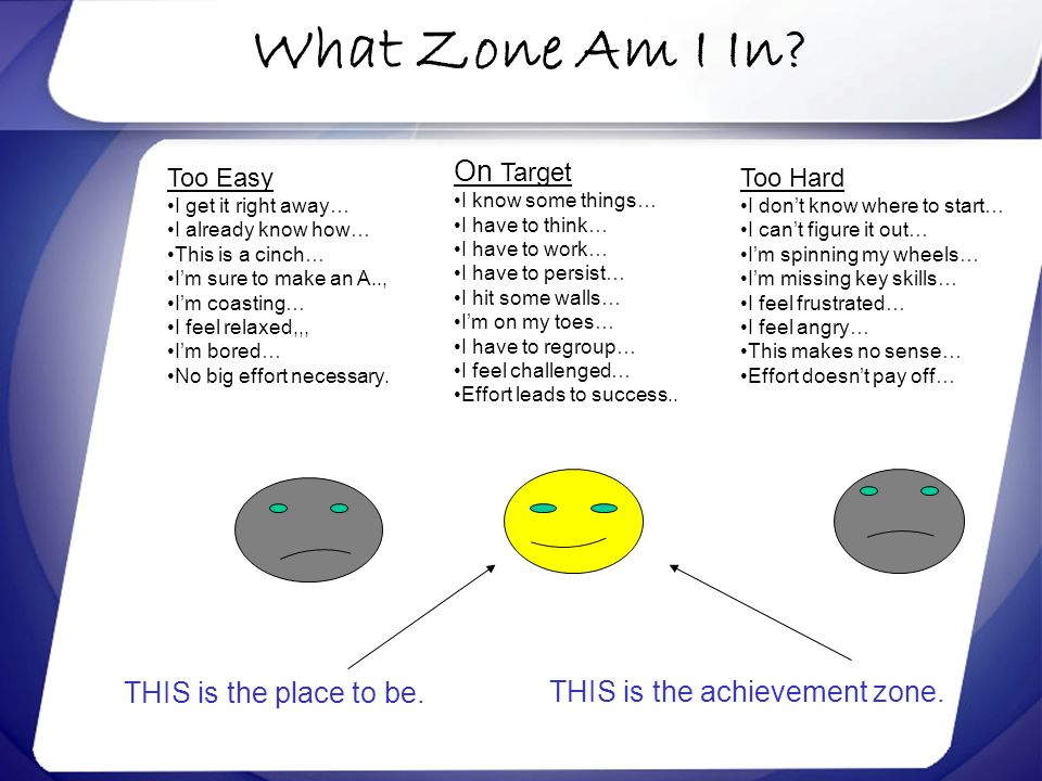 What Zone Am I In On Target THIS is the place to be.