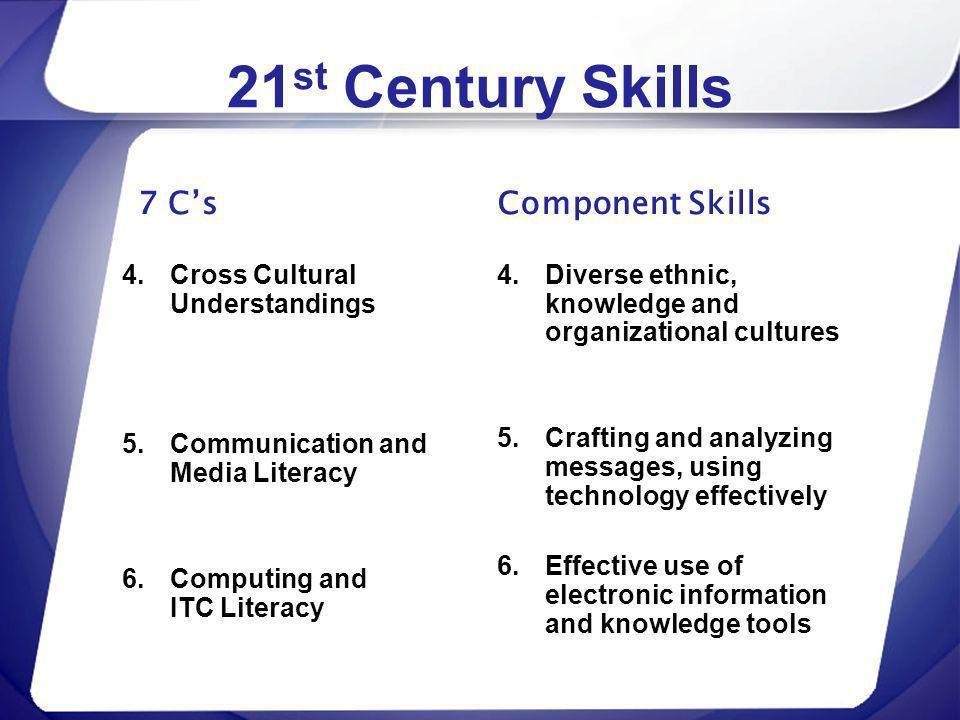 21st Century Skills 7 C's Component Skills