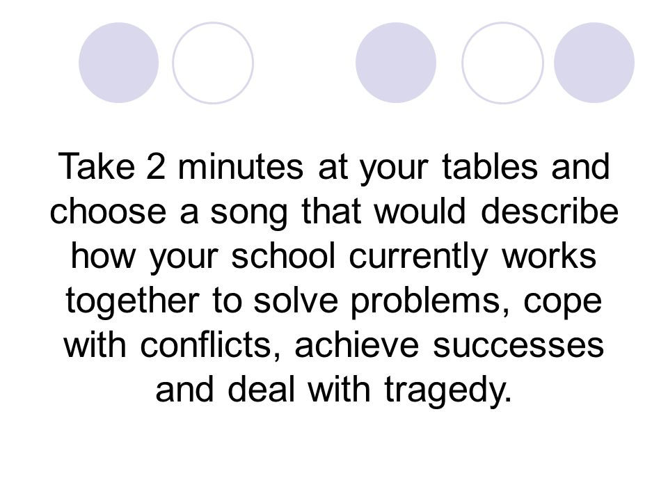 Take 2 minutes at your tables and choose a song that would describe how your school currently works together to solve problems, cope with conflicts, achieve successes and deal with tragedy.