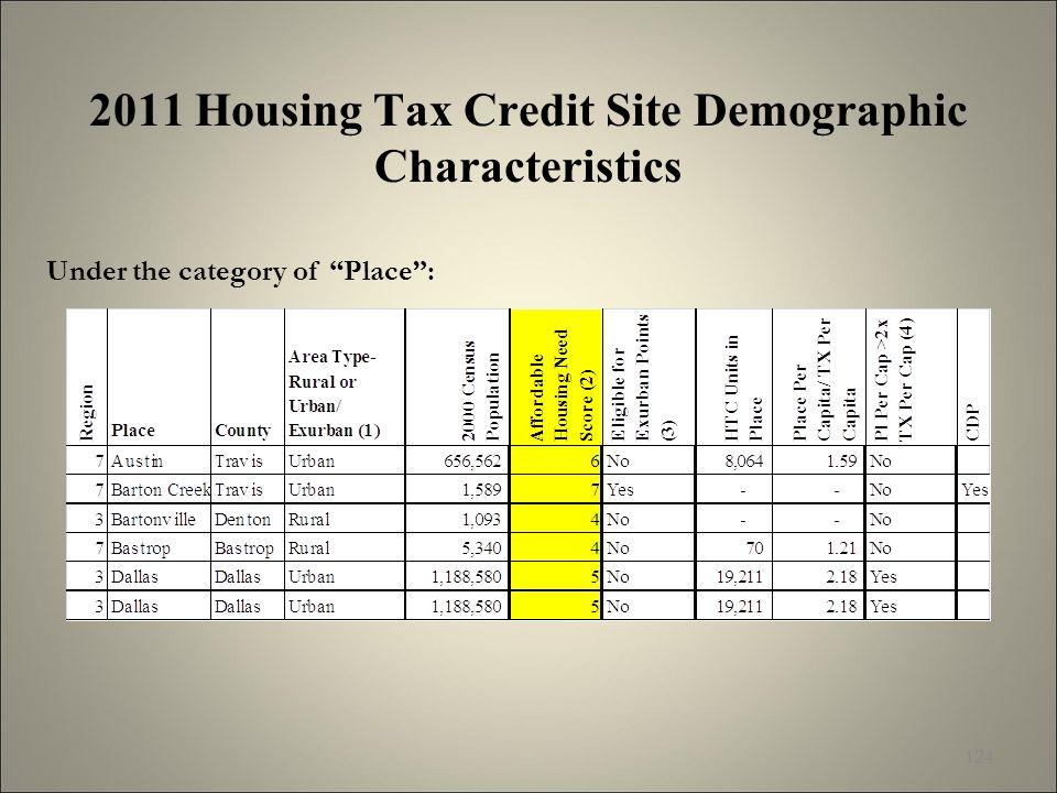 §49.9(a)(12) Housing Needs Characteristics (Tab 11)
