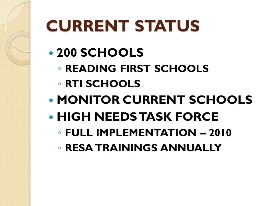CURRENT STATUS 200 SCHOOLS MONITOR CURRENT SCHOOLS