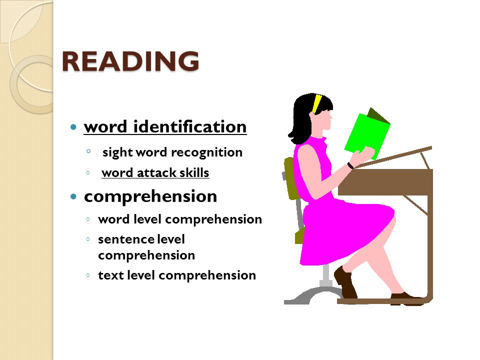 READING word identification comprehension sight word recognition