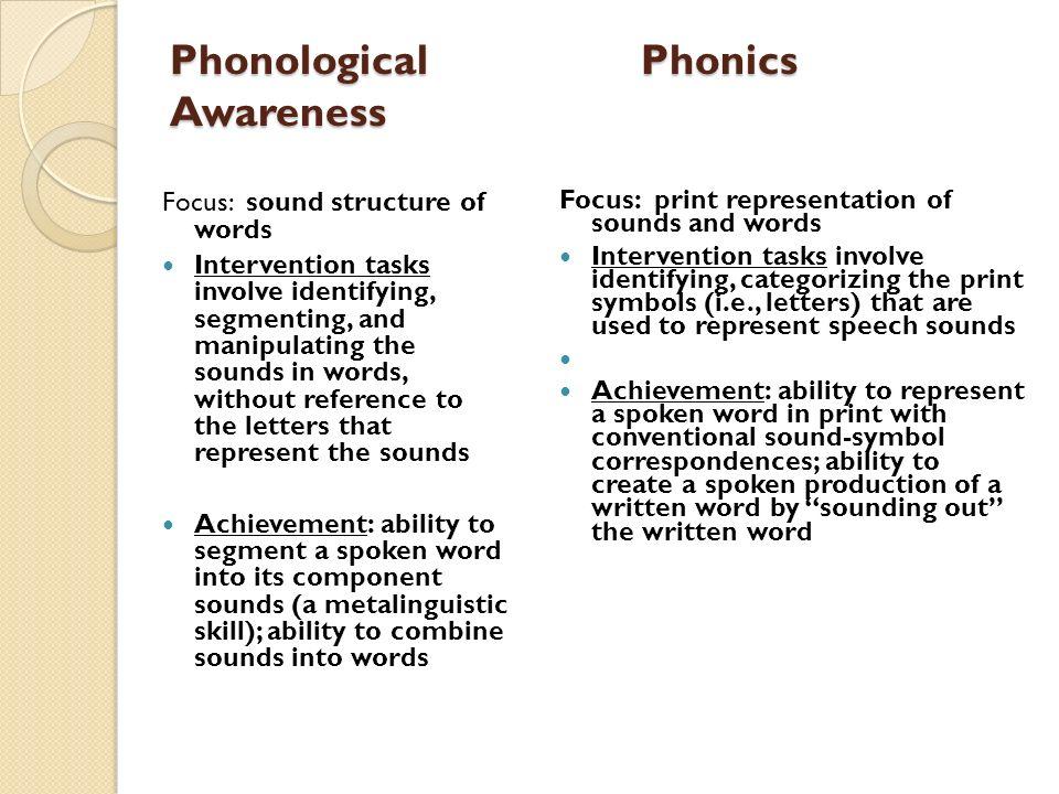 Phonological Phonics Awareness