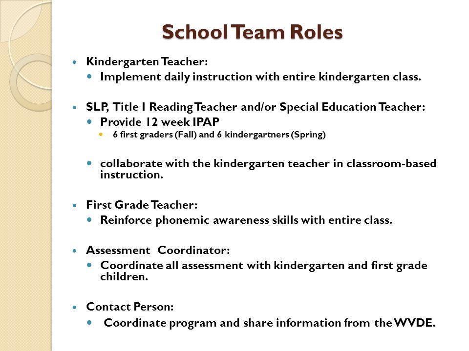 School Team Roles Kindergarten Teacher: