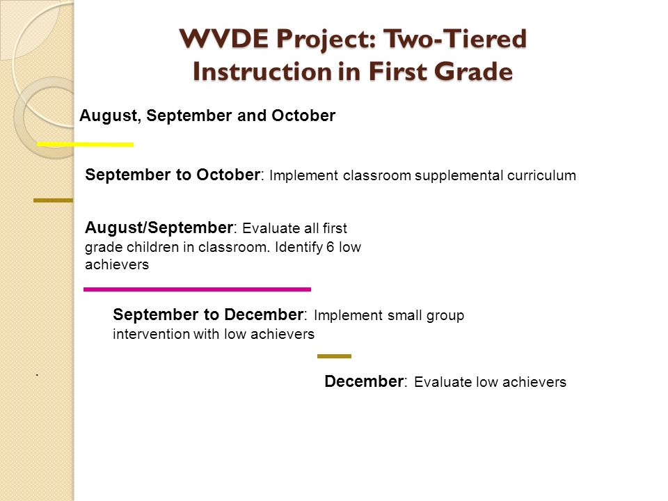 WVDE Project: Two-Tiered Instruction in First Grade