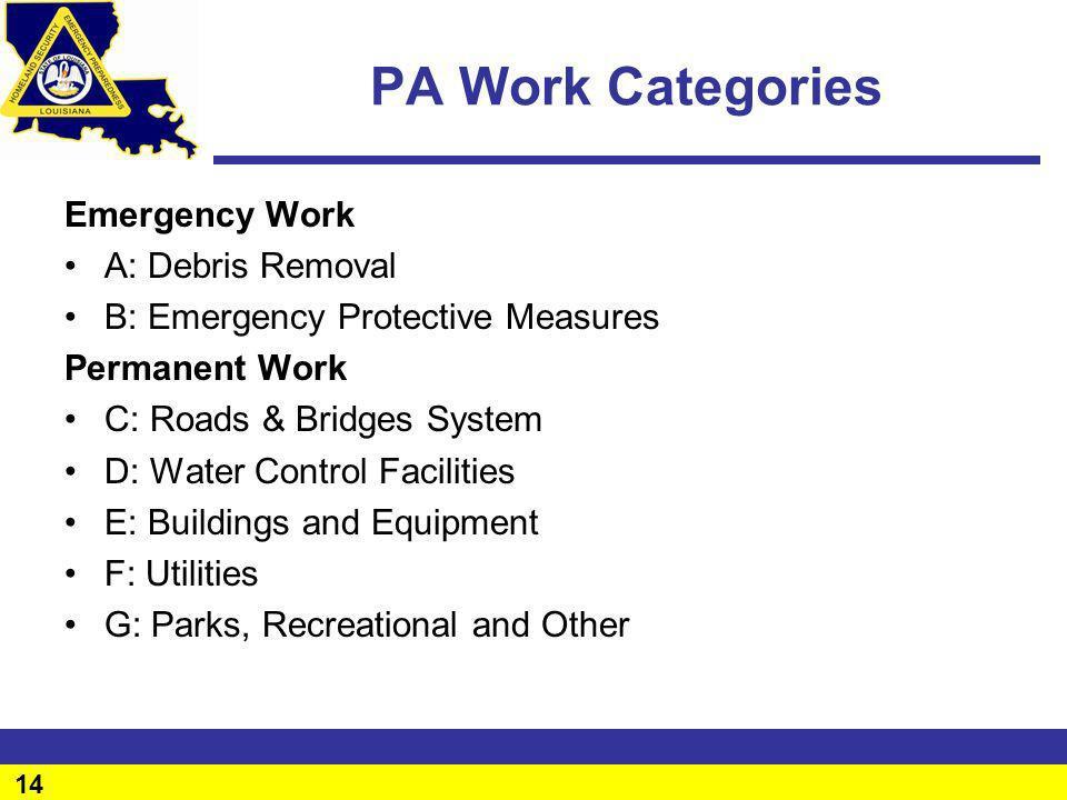 PA Work Categories Emergency Work A: Debris Removal
