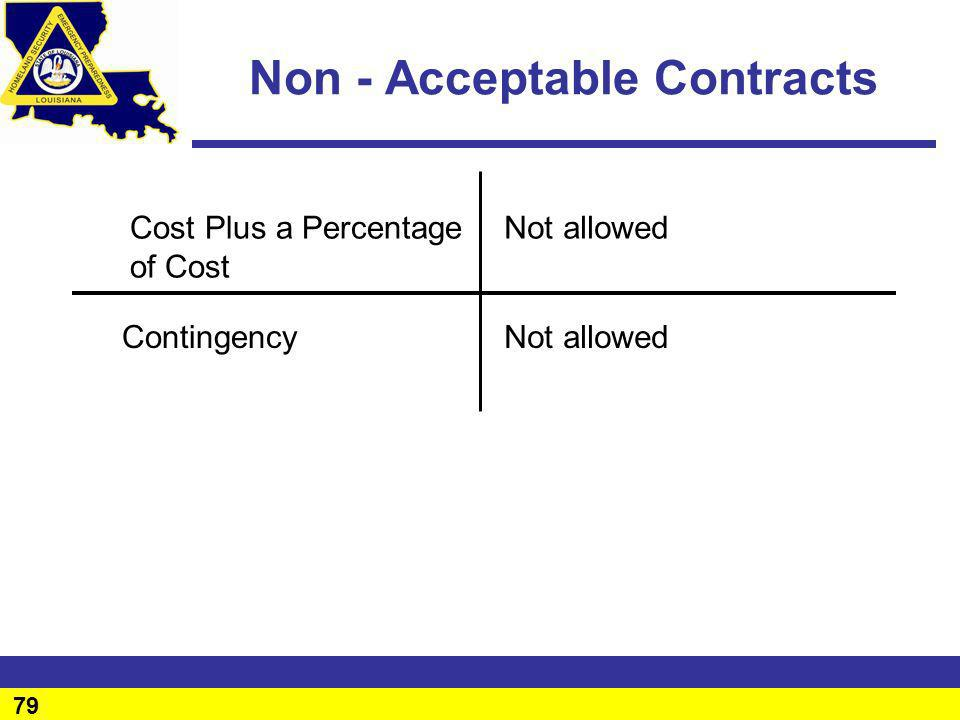 Non - Acceptable Contracts