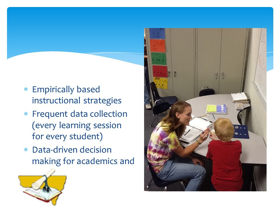 Empirically based instructional strategies