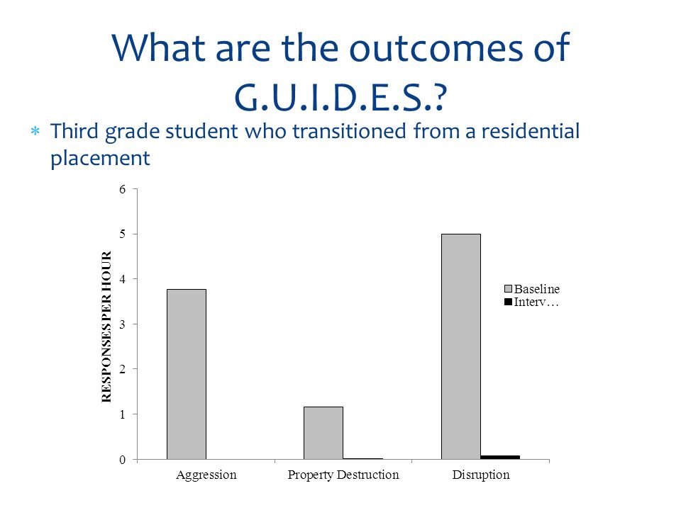 What are the outcomes of G.U.I.D.E.S.