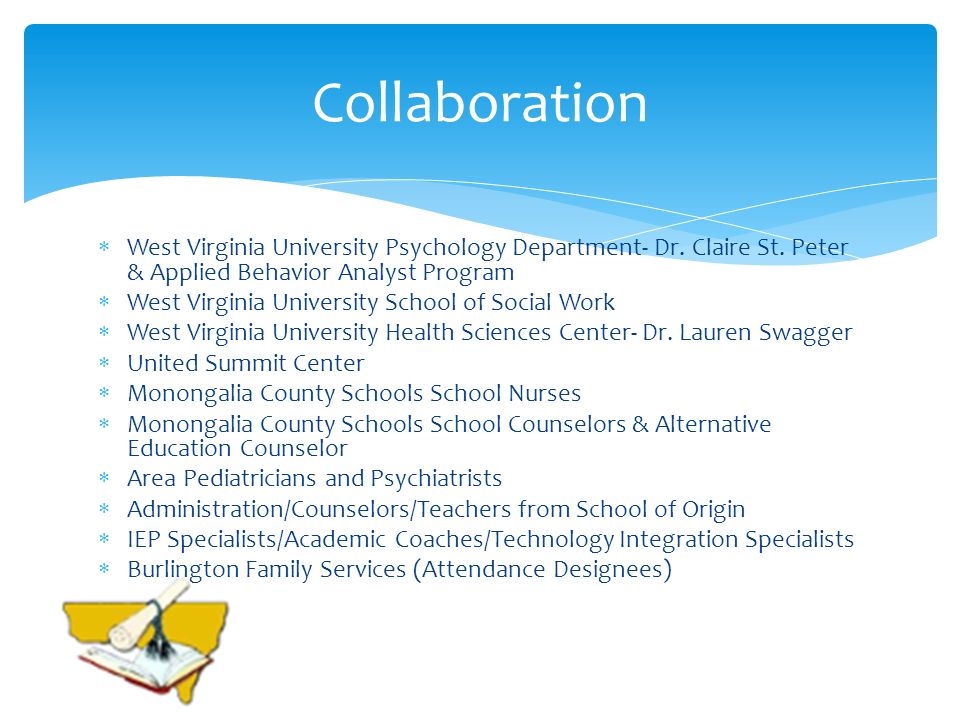 Collaboration West Virginia University Psychology Department- Dr. Claire St. Peter & Applied Behavior Analyst Program.