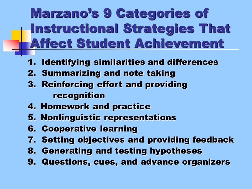 Marzano's 9 Categories of Instructional Strategies That Affect Student Achievement