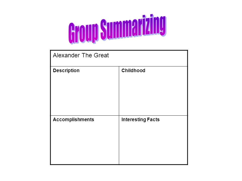 Group Summarizing Alexander The Great Description Childhood