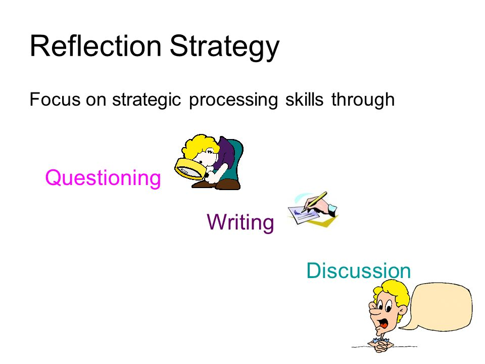 Reflection Strategy Questioning Writing Discussion