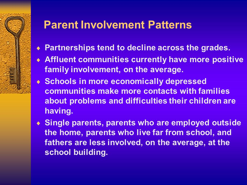 Parent Involvement Patterns