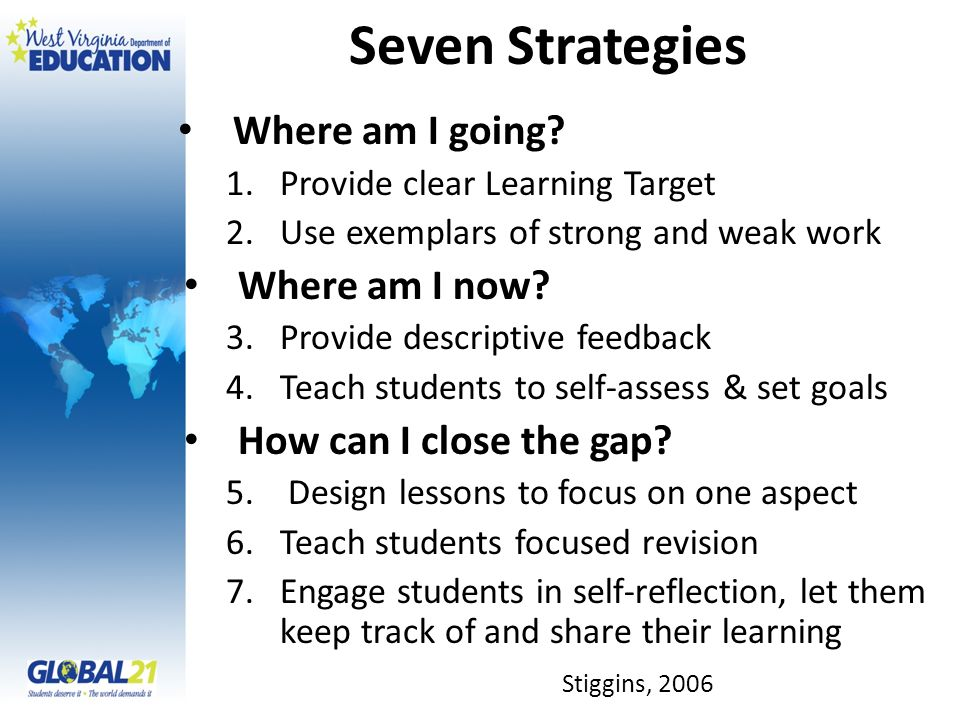 Seven Strategies Where am I going Where am I now