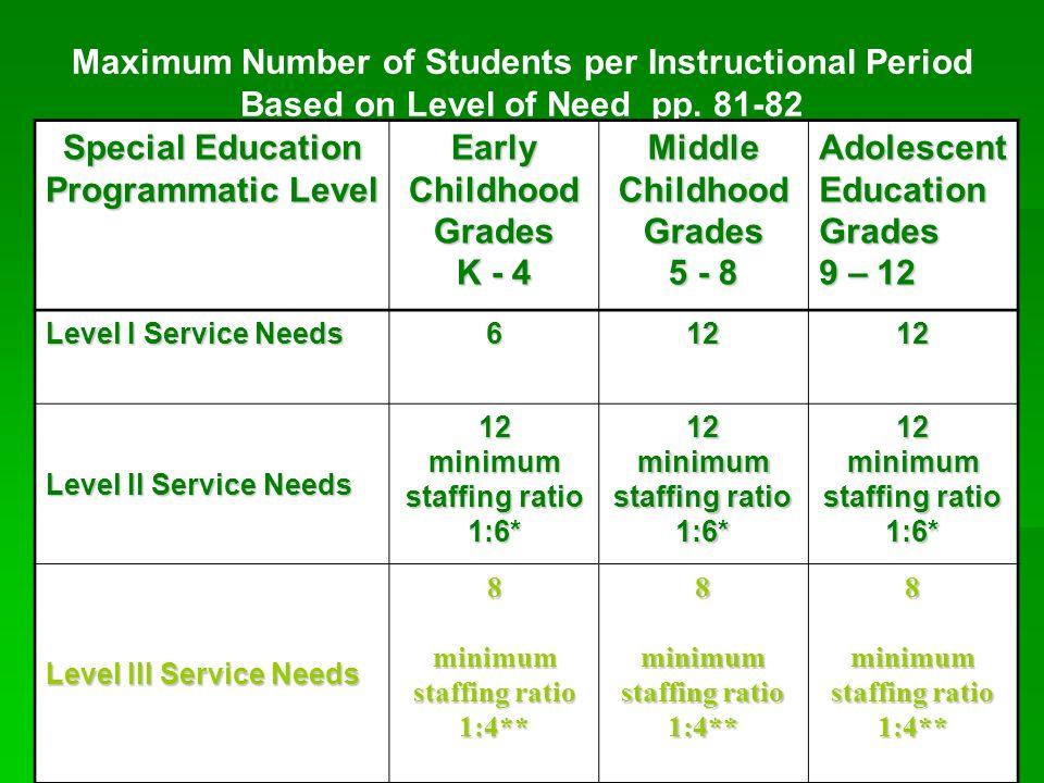 Maximum Number of Students per Instructional Period