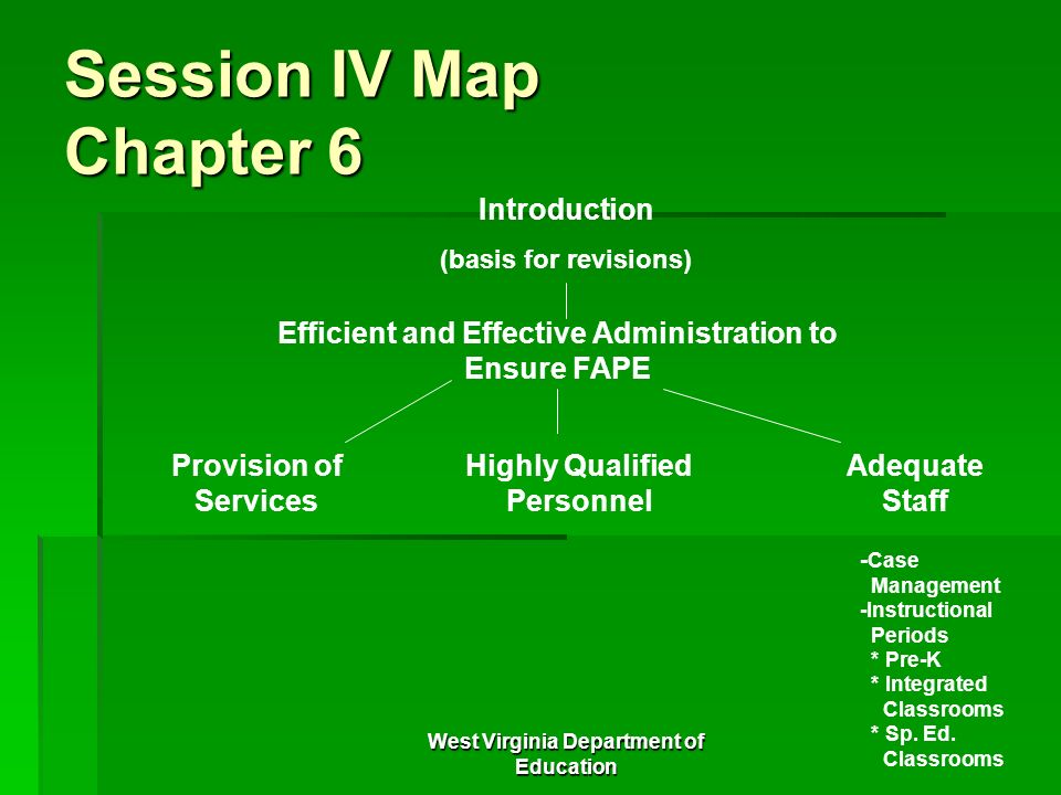 Session IV Map Chapter 6 Introduction