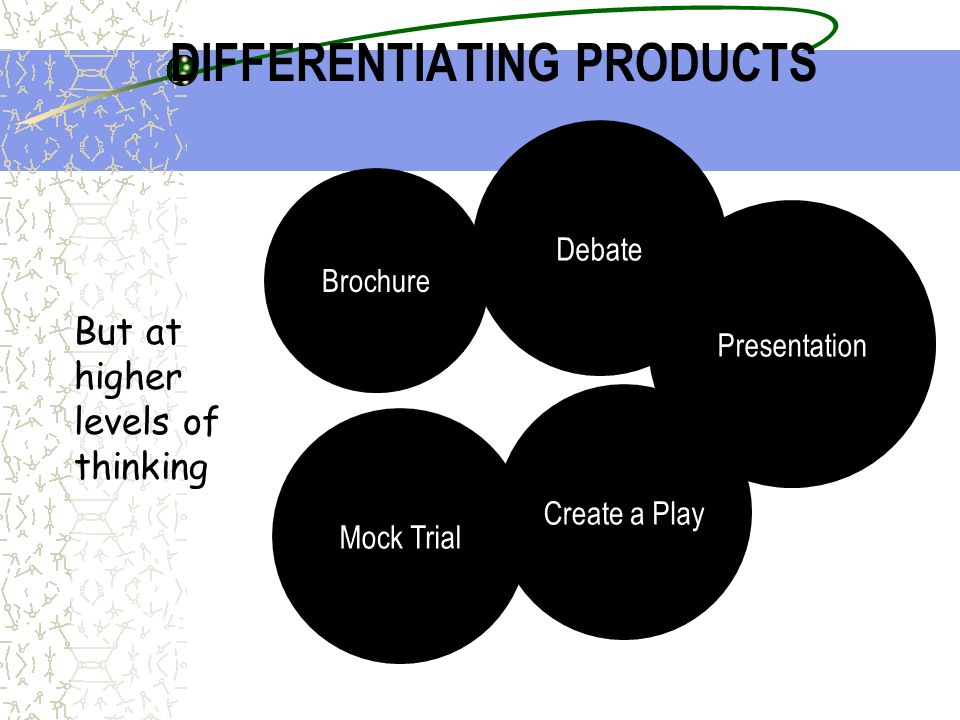 Differentiating Products
