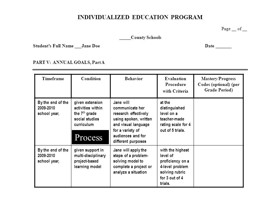 Process INDIVIDUALIZED EDUCATION PROGRAM Page __ of __