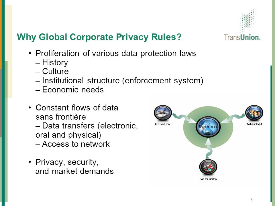 Why Global Corporate Privacy Rules
