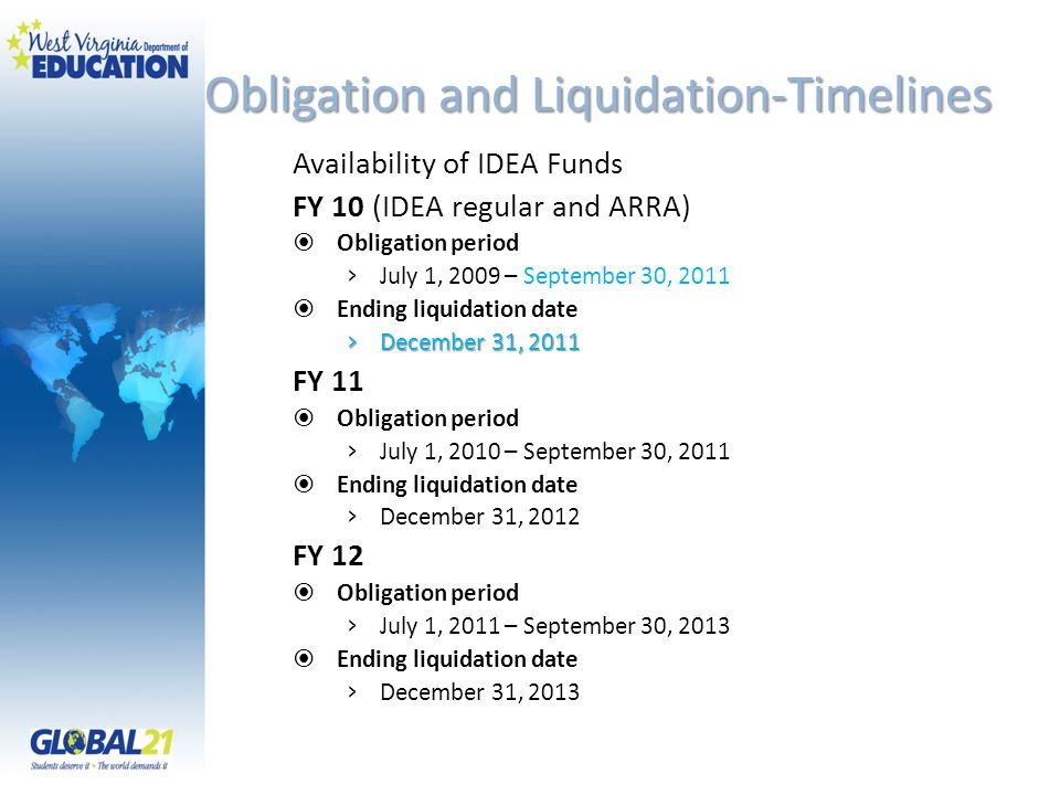 Obligation and Liquidation-Timelines