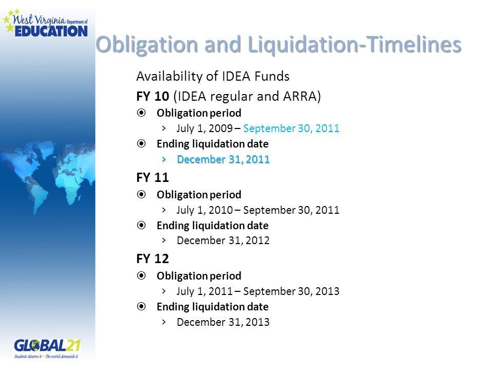 Obligation and Liquidation-Timelines