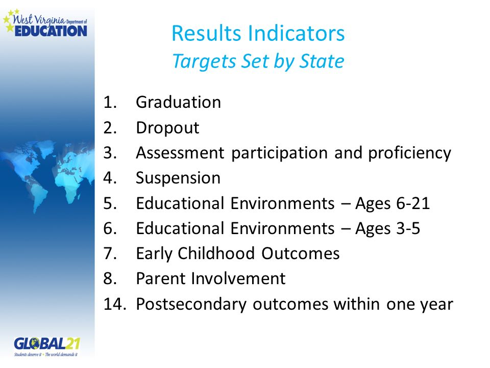 Results Indicators Targets Set by State