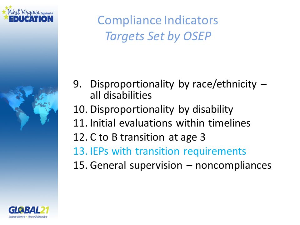 Compliance Indicators Targets Set by OSEP