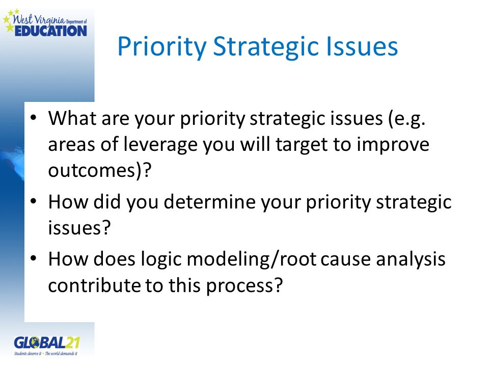 Priority Strategic Issues