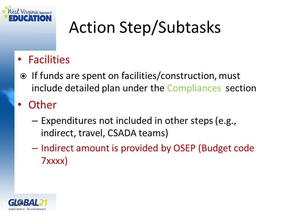 Action Step/Subtasks Facilities Other