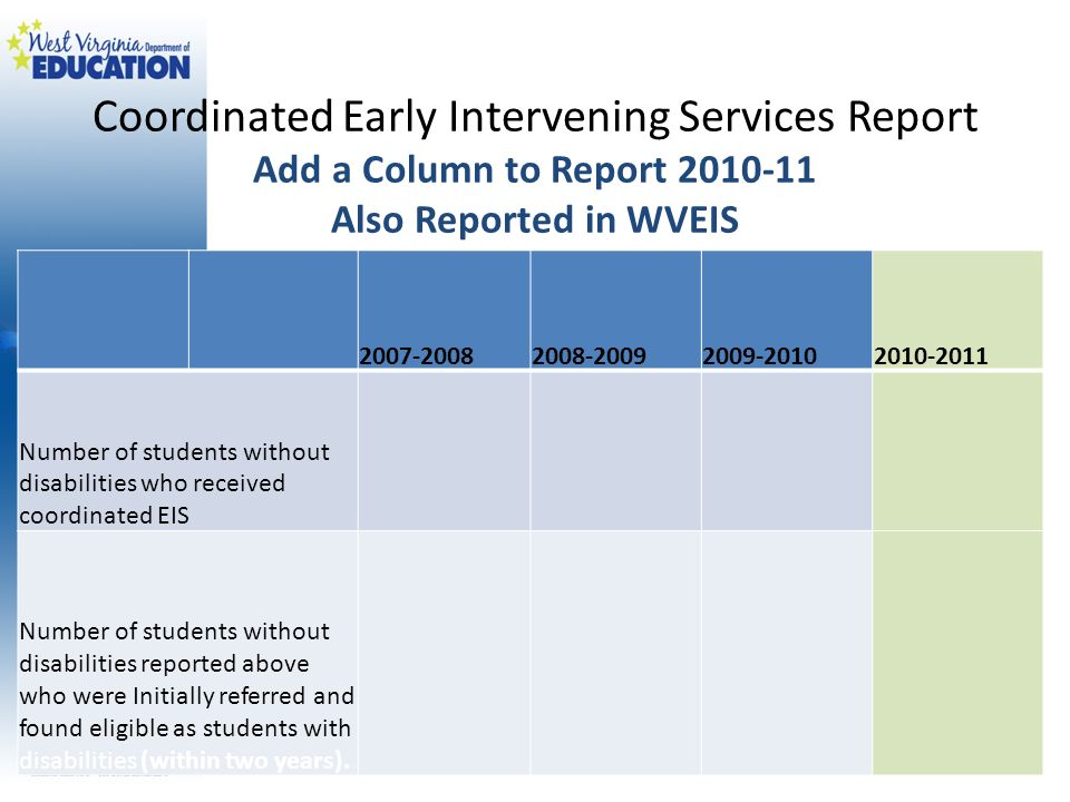 Coordinated Early Intervening Services Report Add a Column to Report 2010-11 Also Reported in WVEIS