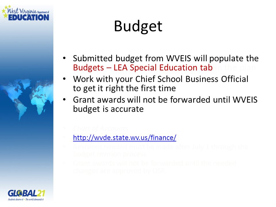 Budget Submitted budget from WVEIS will populate the Budgets – LEA Special Education tab in the plan.