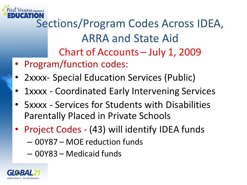Sections/Program Codes Across IDEA, ARRA and State Aid Chart of Accounts – July 1, 2009