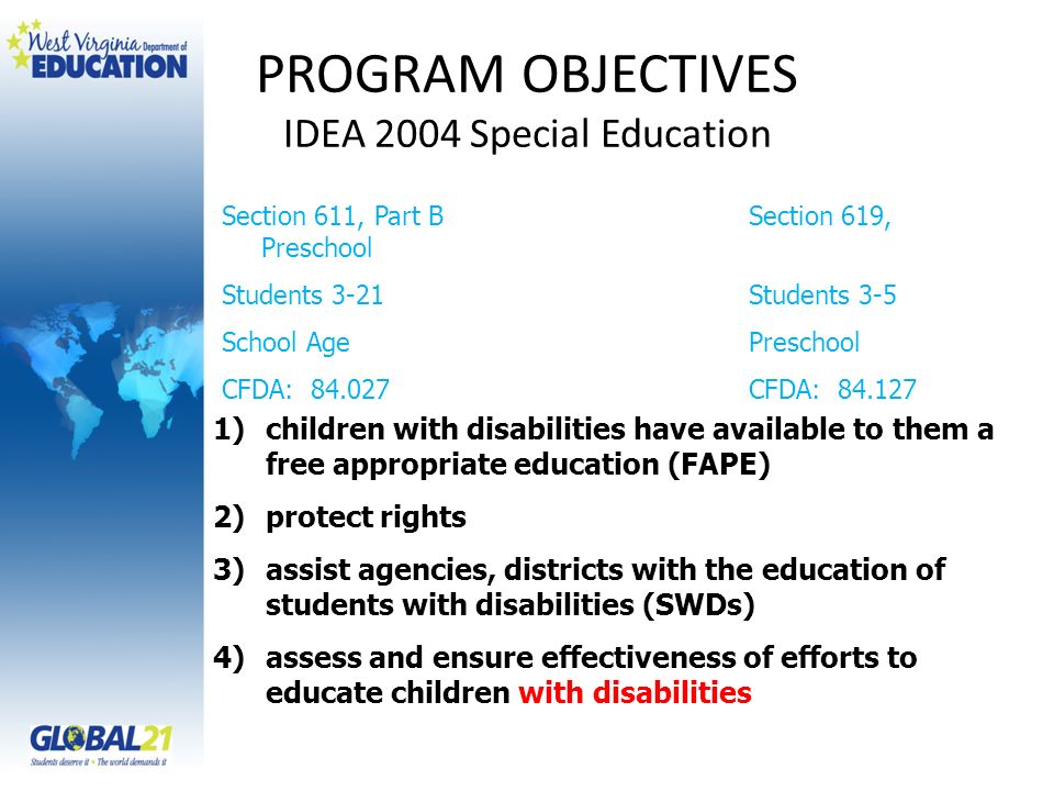 PROGRAM OBJECTIVES IDEA 2004 Special Education