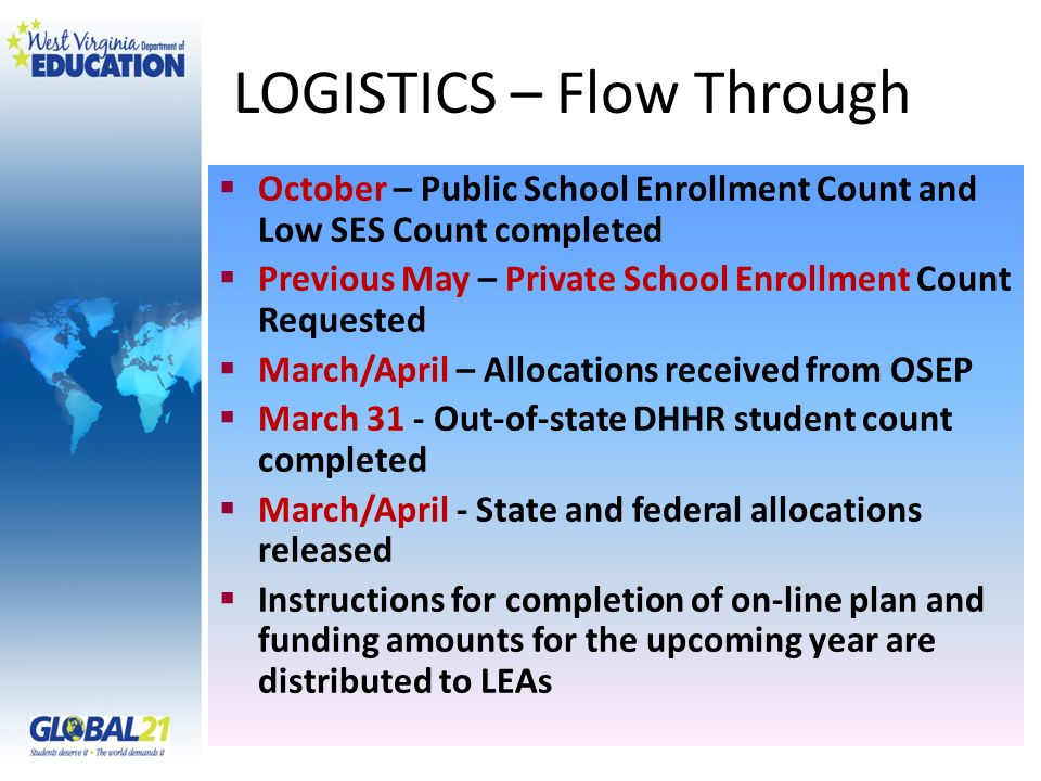 LOGISTICS – Flow Through