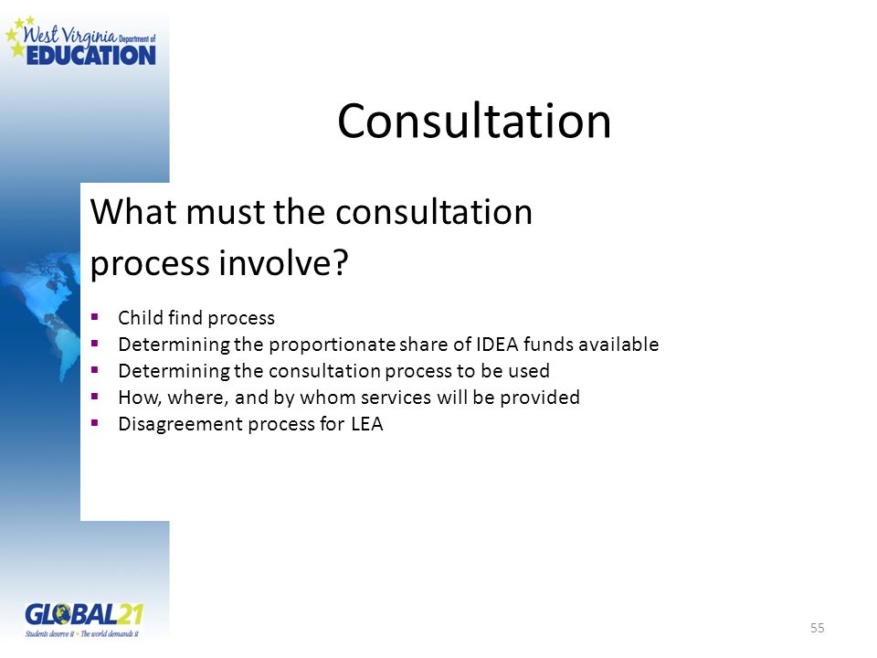 Consultation What must the consultation process involve