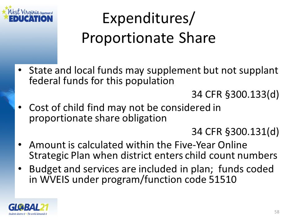Expenditures/ Proportionate Share