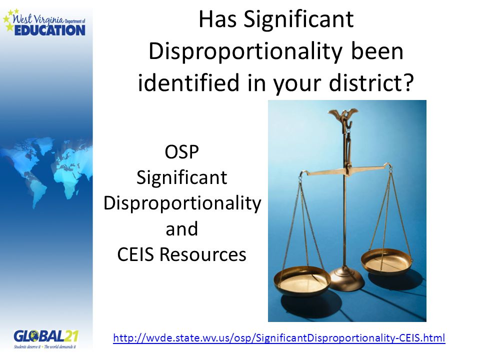Has Significant Disproportionality been identified in your district