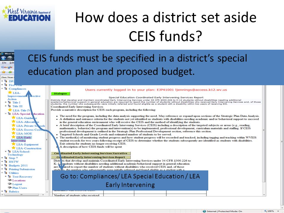 How does a district set aside CEIS funds