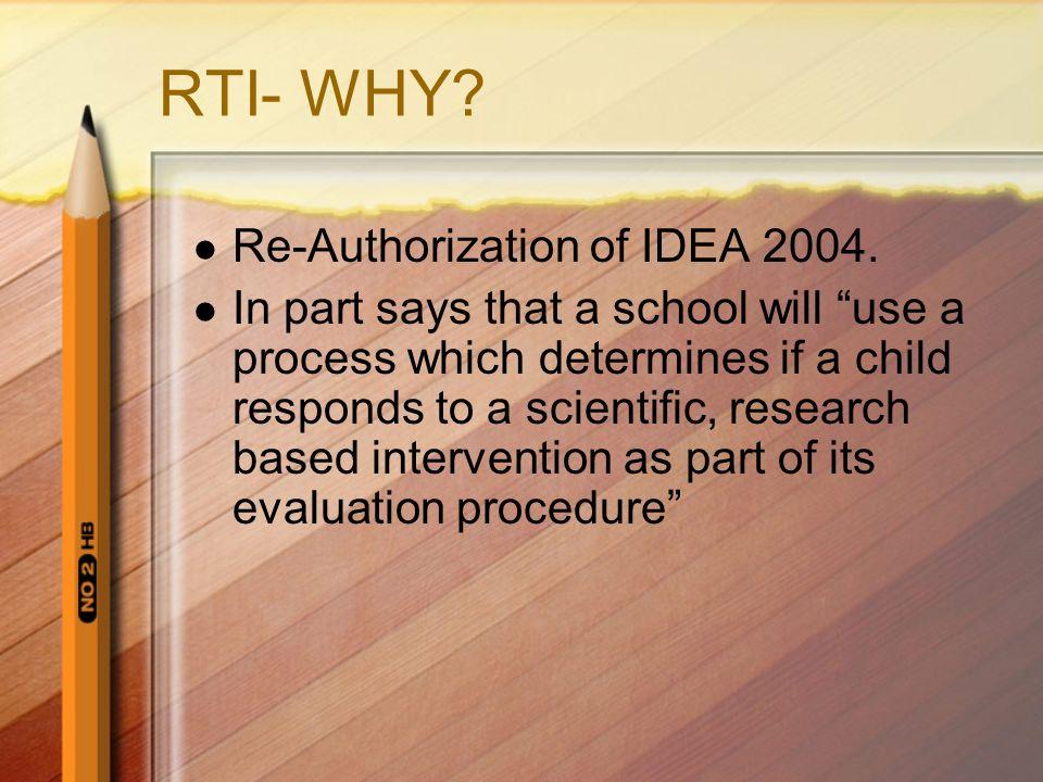 RTI- WHY Re-Authorization of IDEA 2004.