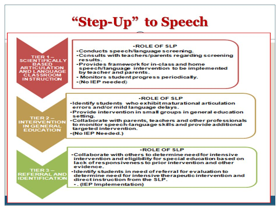 Step-Up to Speech