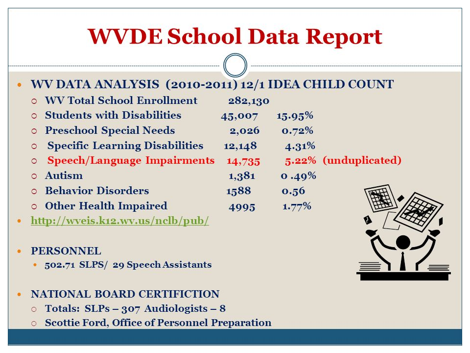WVDE School Data Report