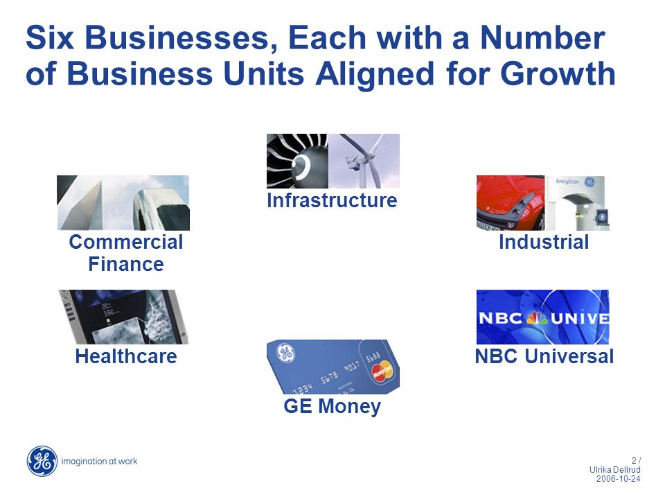 Six Businesses, Each with a Number of Business Units Aligned for Growth